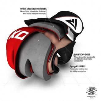 RDX F12 MMA Kesztyű - Piros